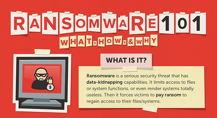 Cyber alert for businesses re ransomware attacks